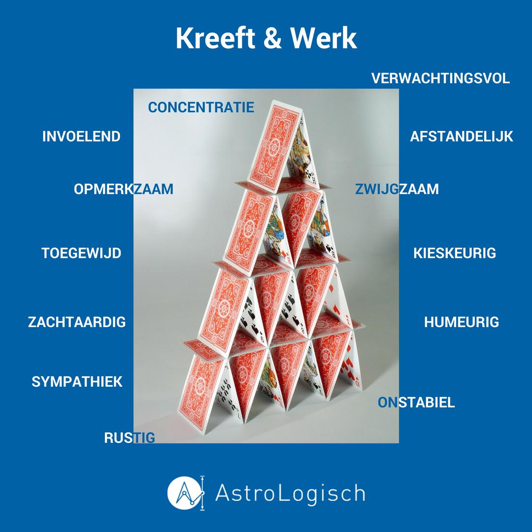 AstroLogisch Kreeft & Werk
