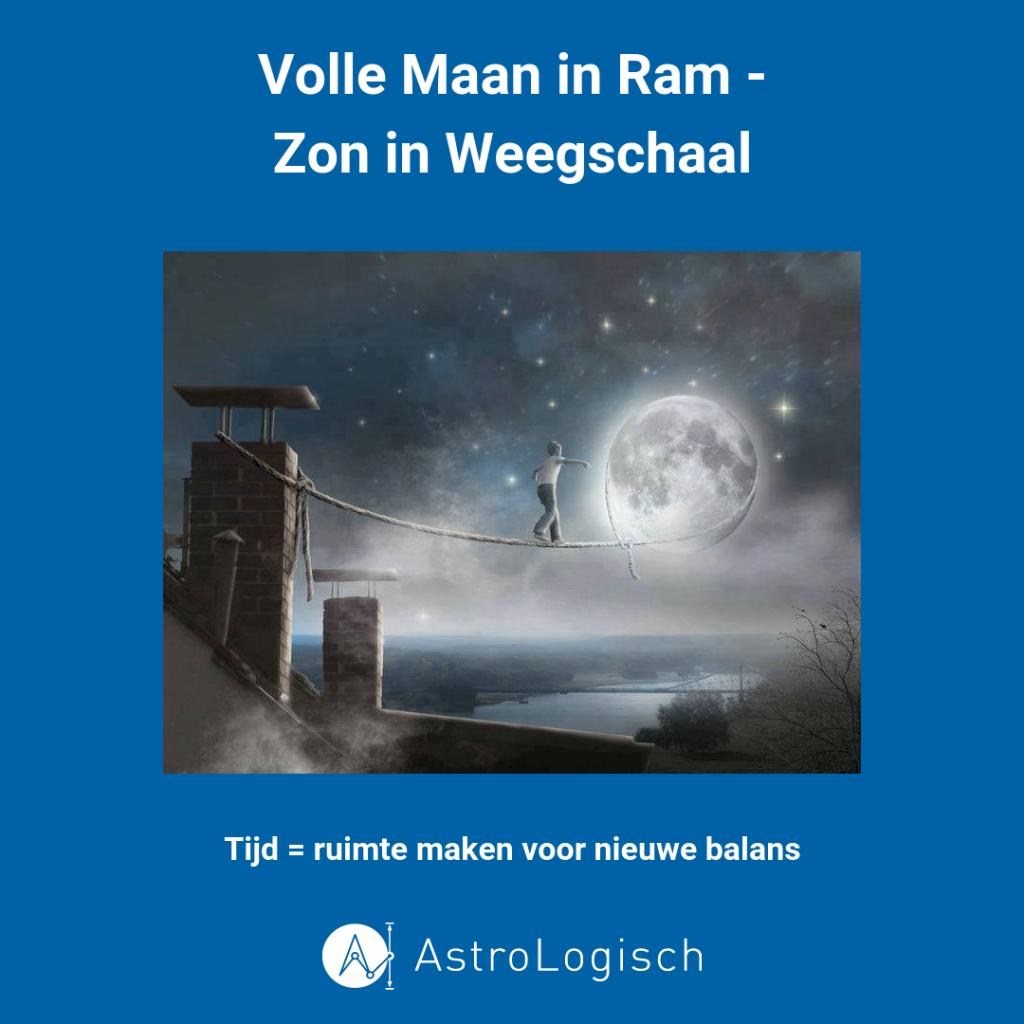 Volle Maan in Ram, Zon in Weegschaal, tijd = ruimte maken, nieuwe balans,
