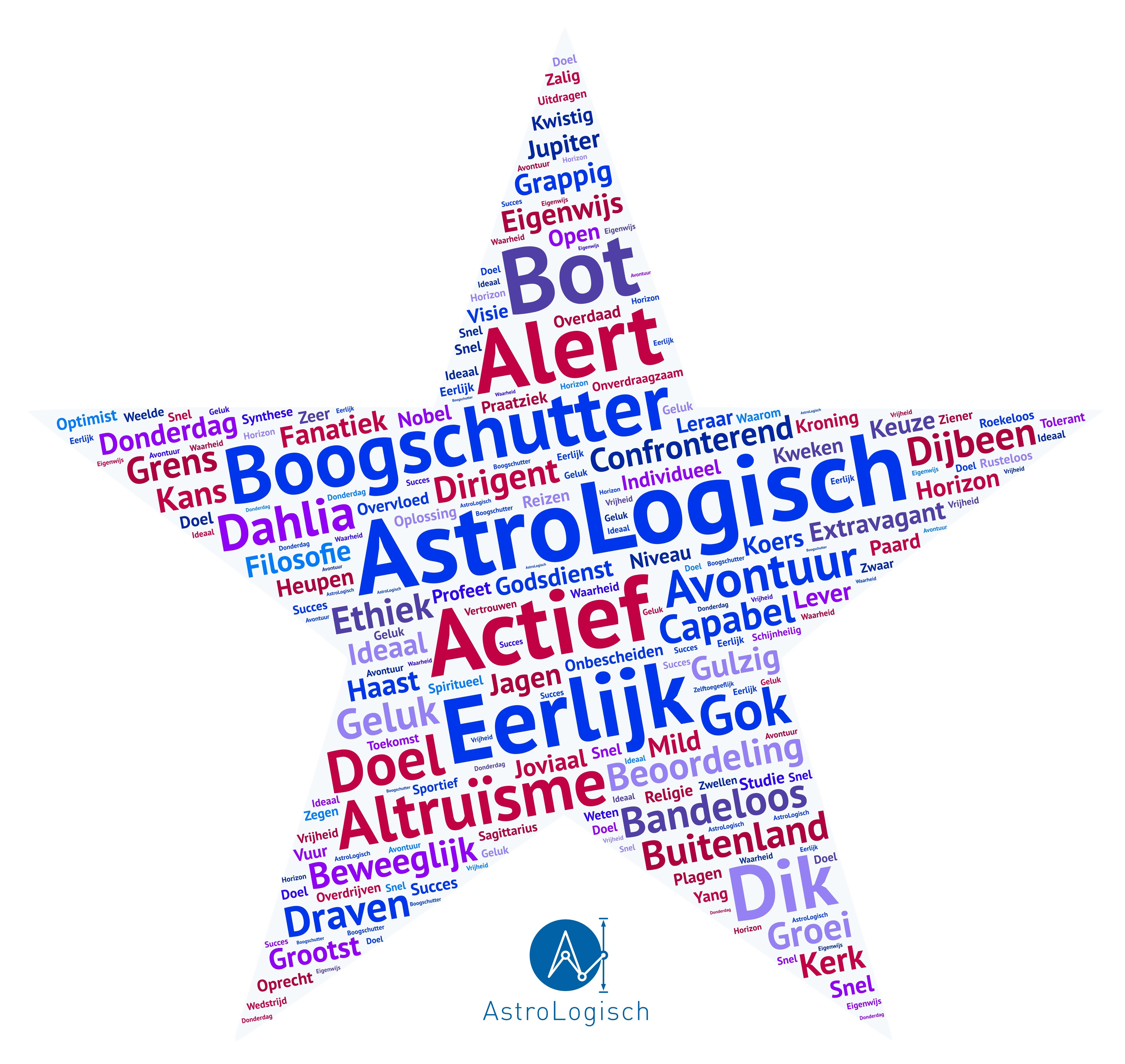 Ster van A tot Z Boogschutter, AstroLogisch, astrologie, horoscoop, sterrenbeeld,