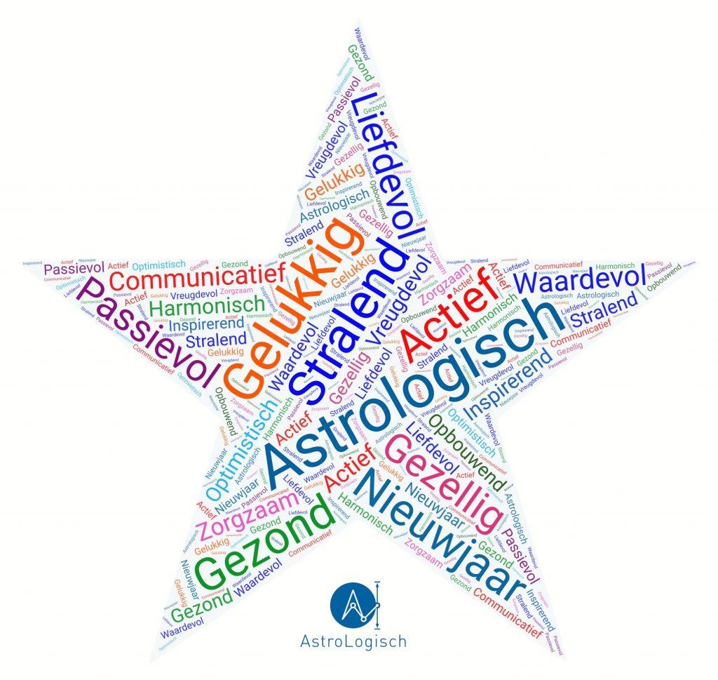 Gelukkig Nieuwjaar, AstroLogisch, happy new year, blue monday, de beste wensen, traditie, 2019