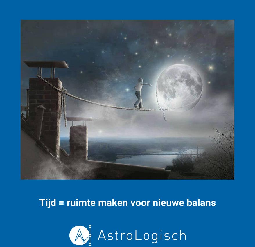 AstroLogisch tijd = ruimte maken