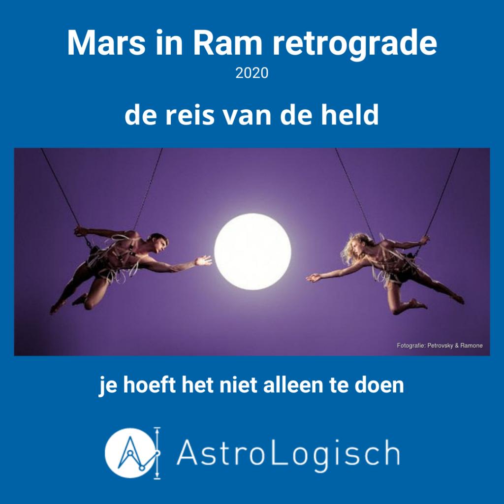 AstroLogisch Mars in Ram retrograde - 2020