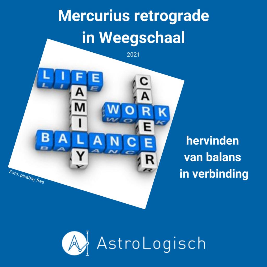 AstroLogisch Mercurius retrograde in Weegschaal 2021