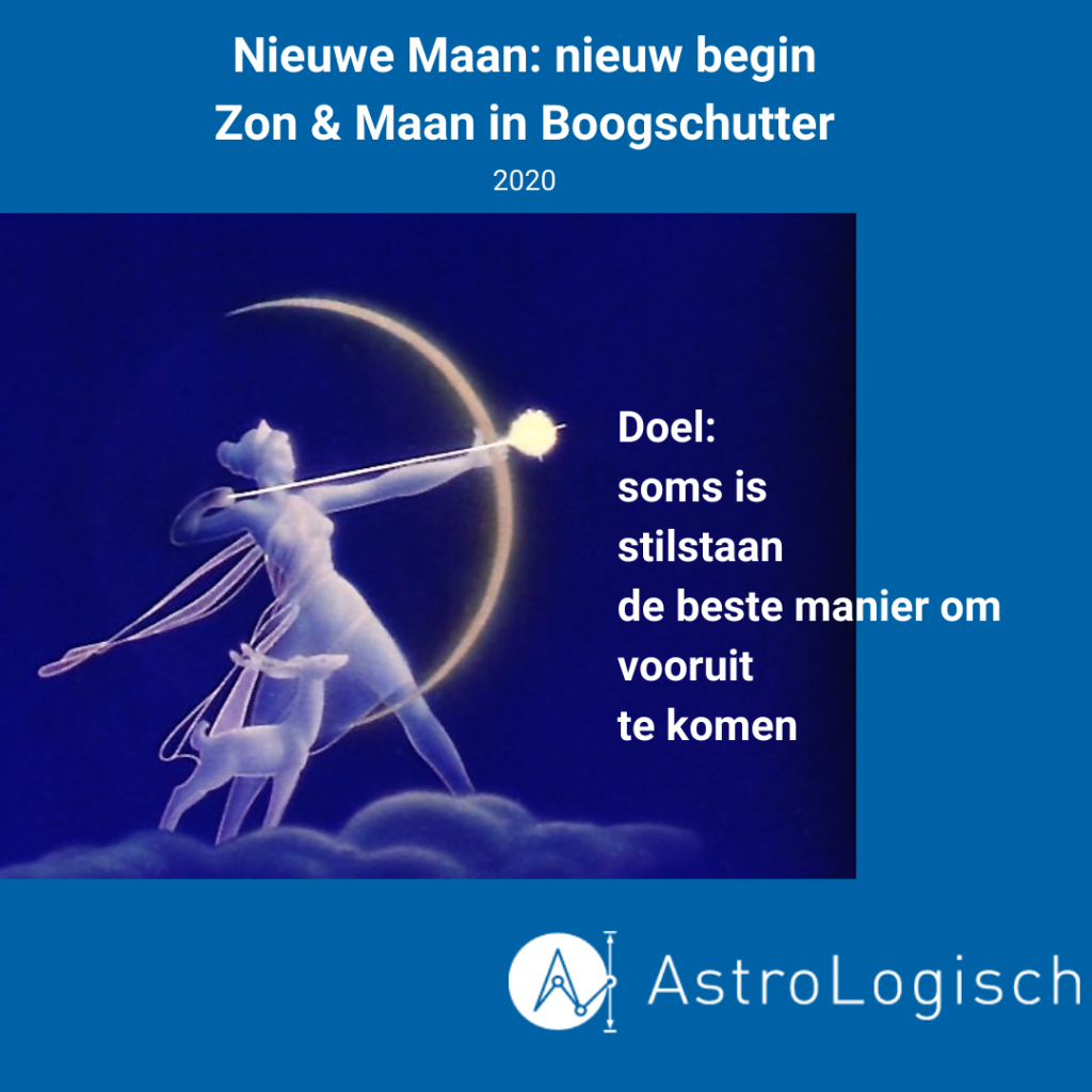 Astrologisch Nieuwe Maan_ Zon & Maan in Boogschutter 2020